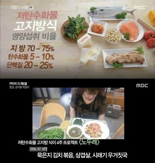 """저탄수화물 고지방 식이요법, 네티즌…""""뭐가 맞는 건지"""""""